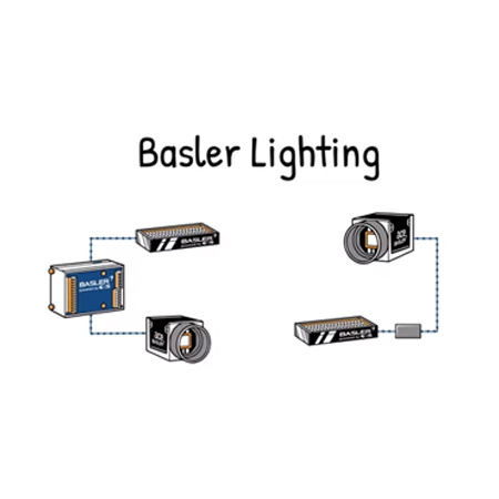 Basler Lighting FromMultipix