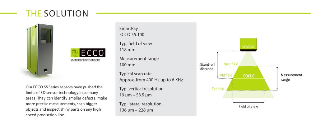 Smartay ECCO 55